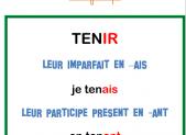 reconnaître la catégorie ou le groupe d'un verbe